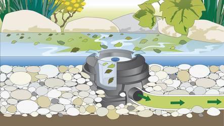 skimmer-do-oczka-wodnego-stawu-zbiornika